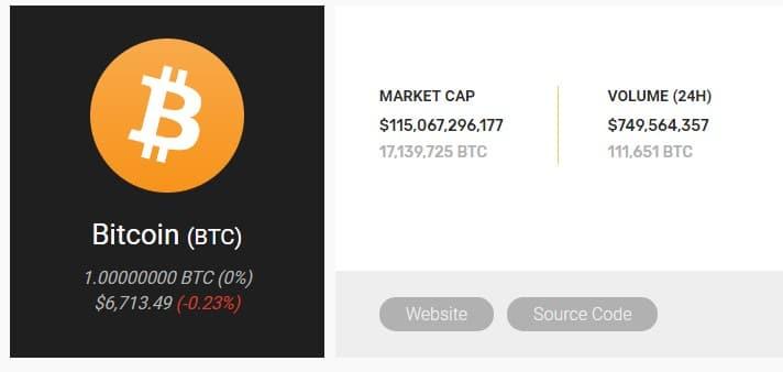 BTC Market Value