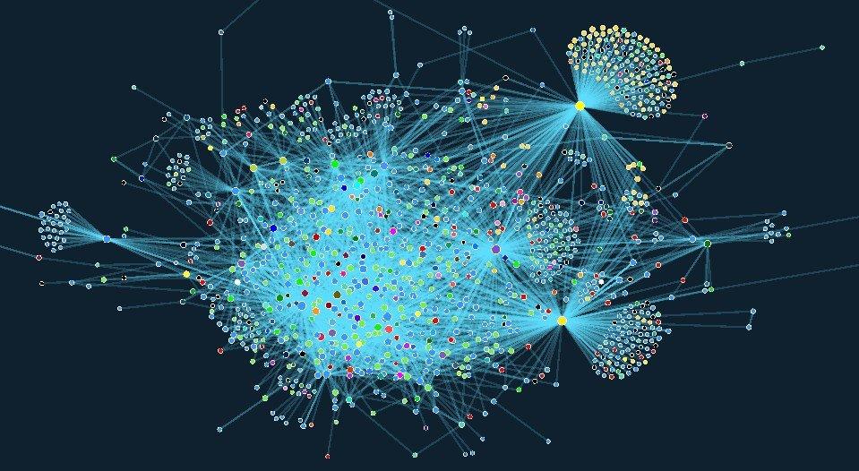 Lightning Network Node Map via Lightning Network Explorer