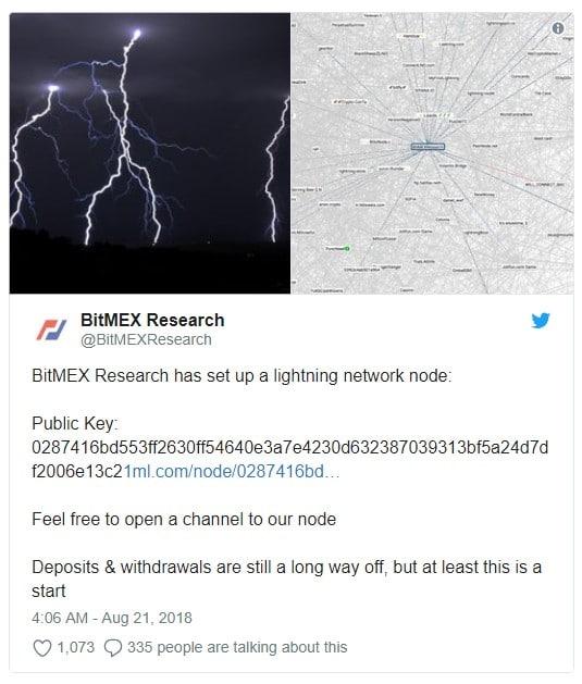 BitMEX Joins the Lightning Network | Lightning Network News