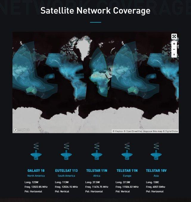 Blockstream Satelite