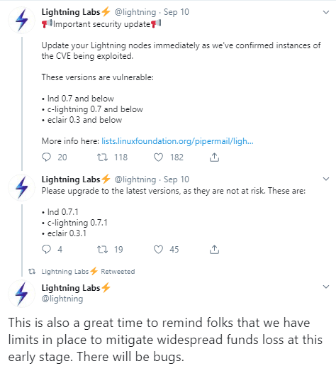 Lightning Network Bug via Lightning Labs Twitter Post
