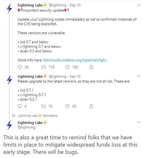 Lightning Network Bug via Lightning Labs Twitter Post