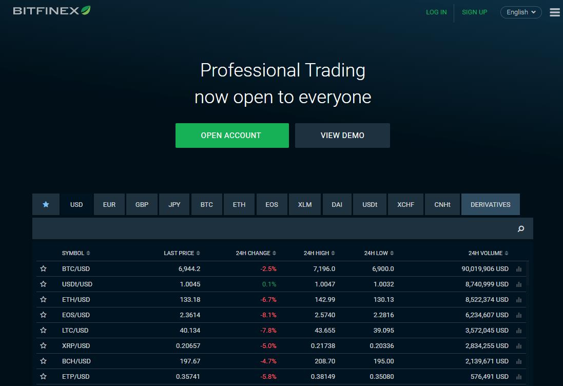 Bitfinex via Homepage