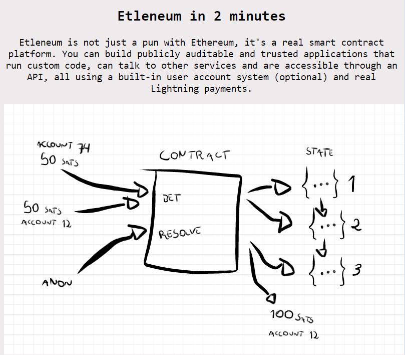 Etleneum via Homepage